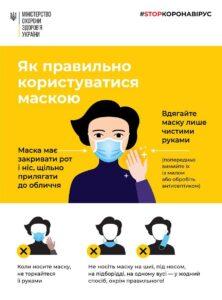 Как правильно использовать маску
