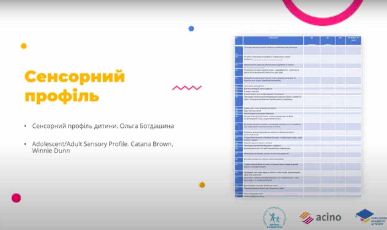 Освітній проект про аутизм та інклюзію | Інна Сергієнко. Проблеми дитини за сенсорними системами